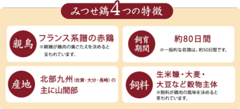 170531_みつせ鶏&ふもと赤鶏_09.png