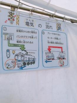 171021_小田急ファミリー鉄道展_07.JPG